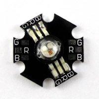 Highpower LEDs